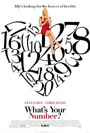 What&#039;s Your Number? Poster
