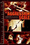 The Aggression Scale